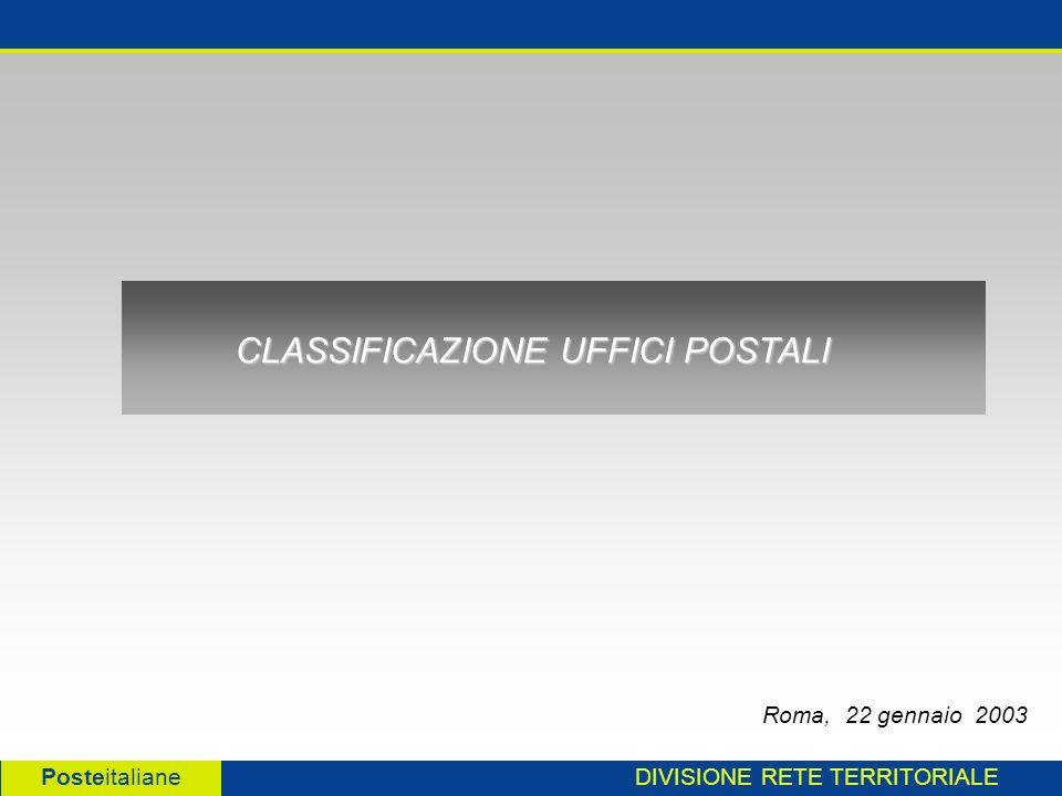 DIVISIONE RETE TERRITORIALE Posteitaliane CLASSIFICAZIONE UFFICI POSTALI Roma, 22 gennaio 2003