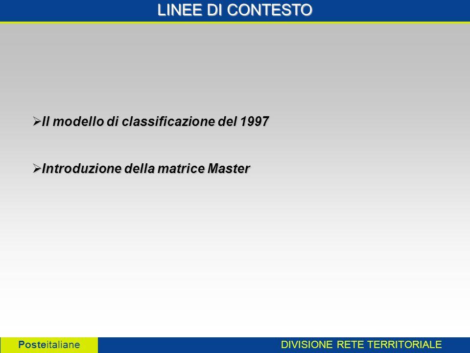 DIVISIONE RETE TERRITORIALE Posteitaliane LINEE DI CONTESTO Il modello di classificazione del 1997 Il modello di classificazione del 1997 Introduzione della matrice Master Introduzione della matrice Master