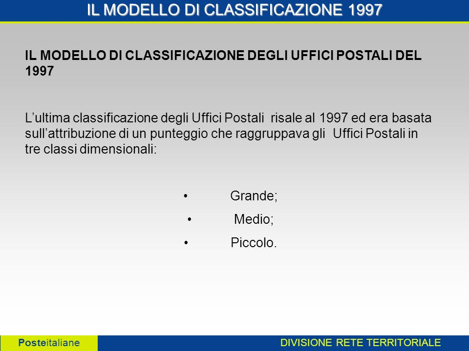 DIVISIONE RETE TERRITORIALE Posteitaliane IL MODELLO DI CLASSIFICAZIONE 1997 IL MODELLO DI CLASSIFICAZIONE DEGLI UFFICI POSTALI DEL 1997 Lultima classificazione degli Uffici Postali risale al 1997 ed era basata sullattribuzione di un punteggio che raggruppava gli Uffici Postali in tre classi dimensionali: Grande; Medio; Piccolo.
