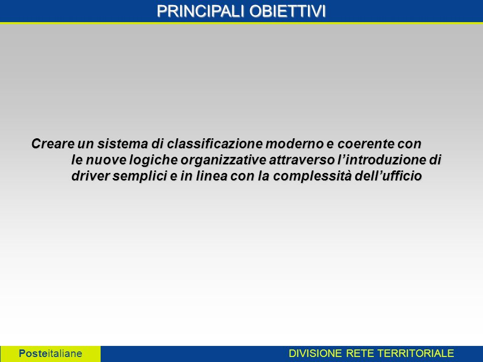 DIVISIONE RETE TERRITORIALE Posteitaliane CLUSTER A 1 DRIVER A 2 BC CLUSTER UFFICIO POSTALE
