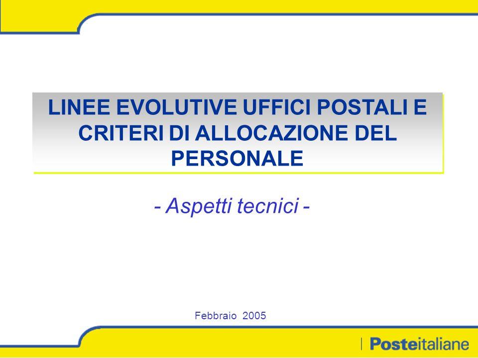 - Aspetti tecnici - Febbraio 2005 LINEE EVOLUTIVE UFFICI POSTALI E CRITERI DI ALLOCAZIONE DEL PERSONALE