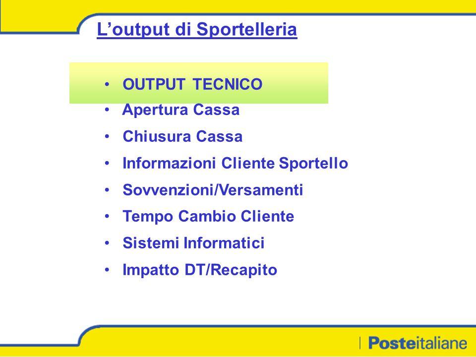 Loutput di Sportelleria OUTPUT TECNICO Apertura Cassa Chiusura Cassa Informazioni Cliente Sportello Sovvenzioni/Versamenti Tempo Cambio Cliente Sistemi Informatici Impatto DT/Recapito
