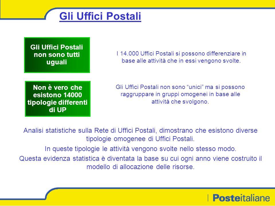 Gli Uffici Postali Gli Uffici Postali non sono tutti uguali I 14.000 Uffici Postali si possono differenziare in base alle attività che in essi vengono svolte.