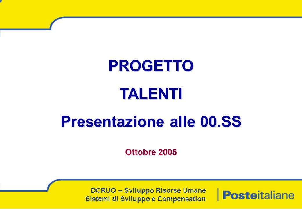 1 DCRUO – Sviluppo Risorse Umane Sistemi di Sviluppo e Compensation 1 PROGETTOTALENTI Presentazione alle 00.SS Ottobre 2005