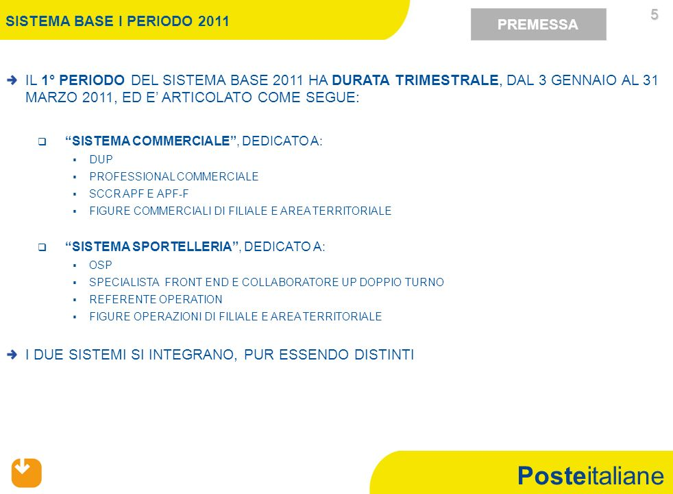 Posteitaliane 5 SISTEMA BASE I PERIODO 2011 IL 1° PERIODO DEL SISTEMA BASE 2011 HA DURATA TRIMESTRALE, DAL 3 GENNAIO AL 31 MARZO 2011, ED E ARTICOLATO COME SEGUE: SISTEMA COMMERCIALE, DEDICATO A: DUP PROFESSIONAL COMMERCIALE SCCR APF E APF-F FIGURE COMMERCIALI DI FILIALE E AREA TERRITORIALE SISTEMA SPORTELLERIA, DEDICATO A: OSP SPECIALISTA FRONT END E COLLABORATORE UP DOPPIO TURNO REFERENTE OPERATION FIGURE OPERAZIONI DI FILIALE E AREA TERRITORIALE I DUE SISTEMI SI INTEGRANO, PUR ESSENDO DISTINTI PREMESSA