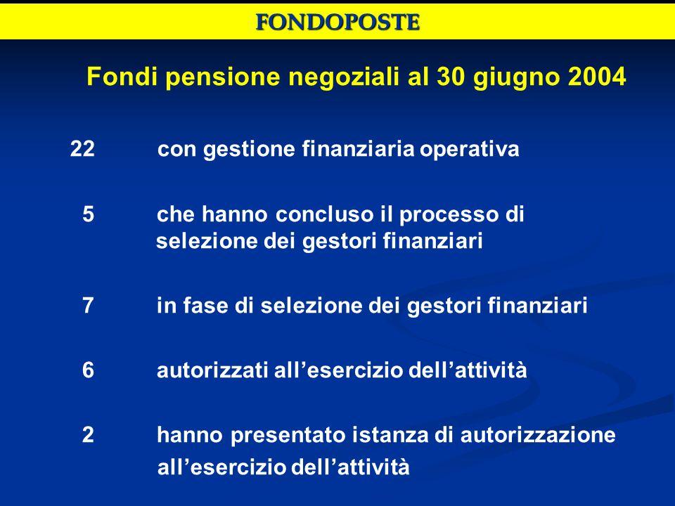 Fondi pensione negoziali al 30 giugno 2004 22 con gestione finanziaria operativa 5 che hanno concluso il processo di selezione dei gestori finanziari