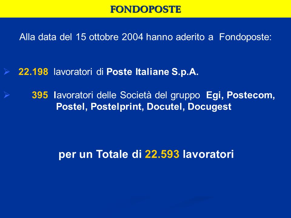 FONDOPOSTE Alla data del 15 ottobre 2004 hanno aderito a Fondoposte: 22.198 lavoratori di Poste Italiane S.p.A. 395 lavoratori delle Società del grupp