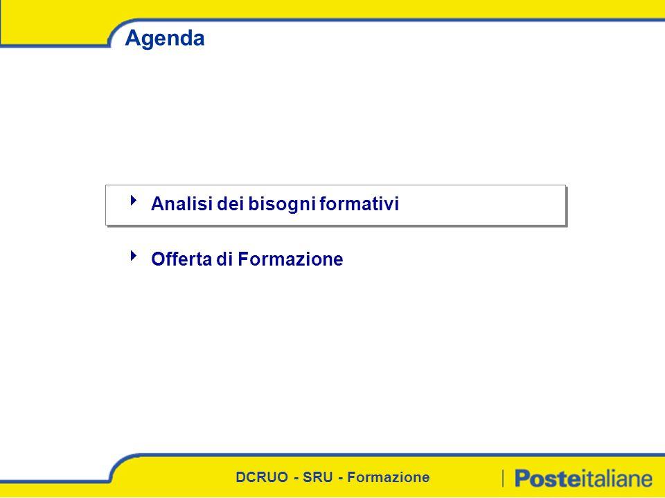 DCRUO - SRU - Formazione Agenda Analisi dei bisogni formativi Offerta di Formazione
