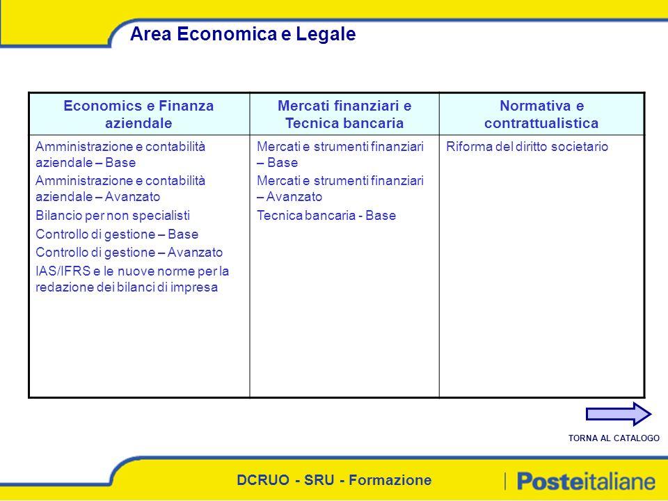 DCRUO - SRU - Formazione Area Economica e Legale Economics e Finanza aziendale Mercati finanziari e Tecnica bancaria Normativa e contrattualistica Amm
