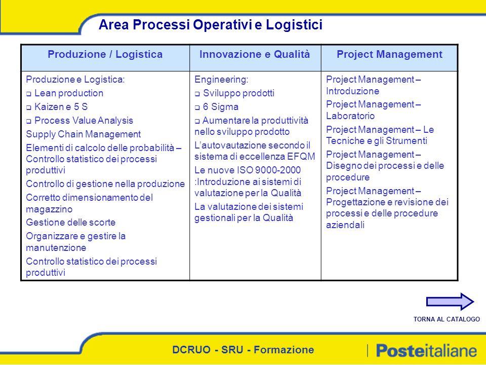 DCRUO - SRU - Formazione Area Processi Operativi e Logistici Produzione / LogisticaInnovazione e QualitàProject Management Produzione e Logistica: Lea