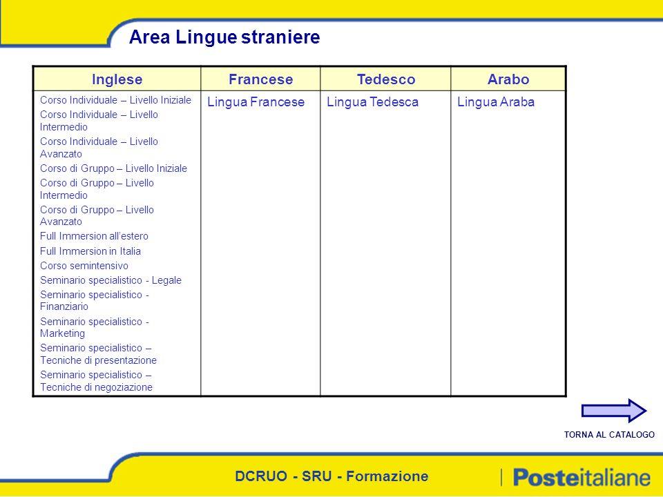 DCRUO - SRU - Formazione Area Lingue straniere IngleseFranceseTedescoArabo Corso Individuale – Livello Iniziale Corso Individuale – Livello Intermedio