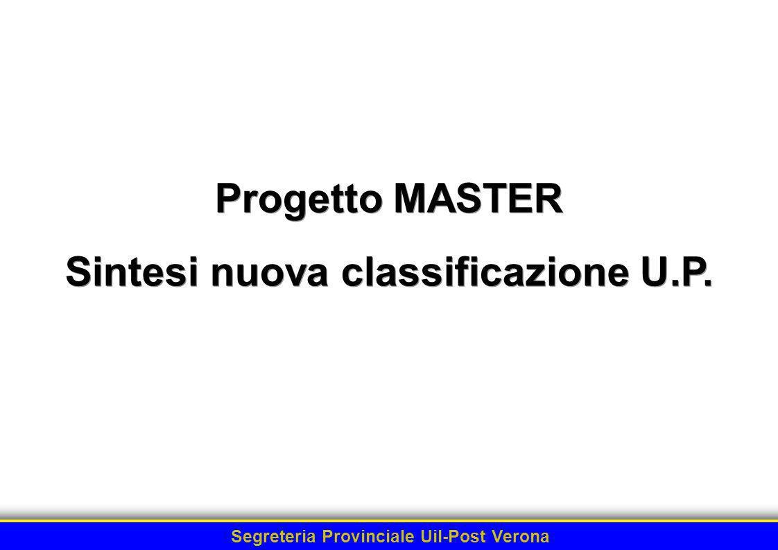 Segreteria Provinciale Uil-Post Verona Progetto MASTER Sintesi nuova classificazione U.P.