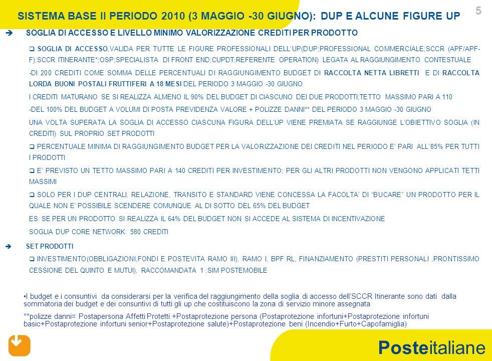 Posteitaliane SISTEMA BASE II PERIODO 2010 (MAGGIO - GIUGNO) REGOLE ACCESSORIE