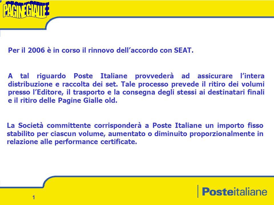 1 Per il 2006 è in corso il rinnovo dellaccordo con SEAT.