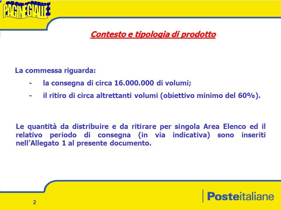 2 Contesto e tipologia di prodotto La commessa riguarda: -la consegna di circa 16.000.000 di volumi; -il ritiro di circa altrettanti volumi (obiettivo minimo del 60%).