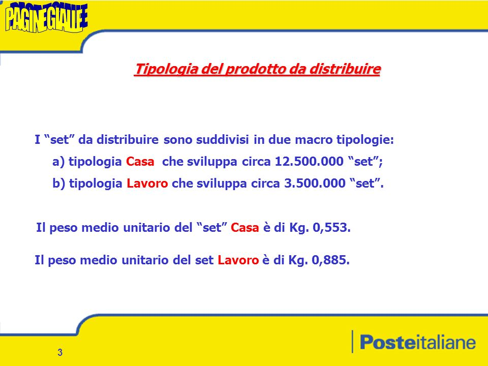 13 Campagna 2006 (OLO) OLO Pagine Bianche da consegnare agli abbonati degli altri operatori di telefonia fissa (c.d.