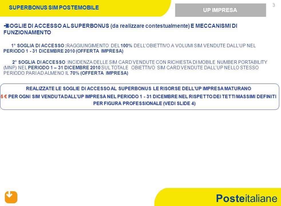 Posteitaliane 4 SUPERBONUS SIM POSTEMOBILE SUPERBONUS (Tetti max e N.max premiabili) (*)SOLO OVE PREVISTI UP IMPRESA FIGURE COINVOLTE UP IMPRESA: RESPOSABILE UP IMPRESA, VENDITORE P.A.L.(*),VENDITORE IMPRESA(*), SPECIALISTA SETTORE MERCEOLOGICO E OSP POSTEBUSINESS Sarà cura del Responsabile up impresa, previa condivisione con il Direttore di Filiale e in coerenza con quanto specificato nelle regole accessorie, individuare allinterno degli UP impresa che accedono, avendo particolare riguardo alla proattività commerciale evidenziata dalle risorse, i destinatari del superbonus secondo quanto riportato in tabella: