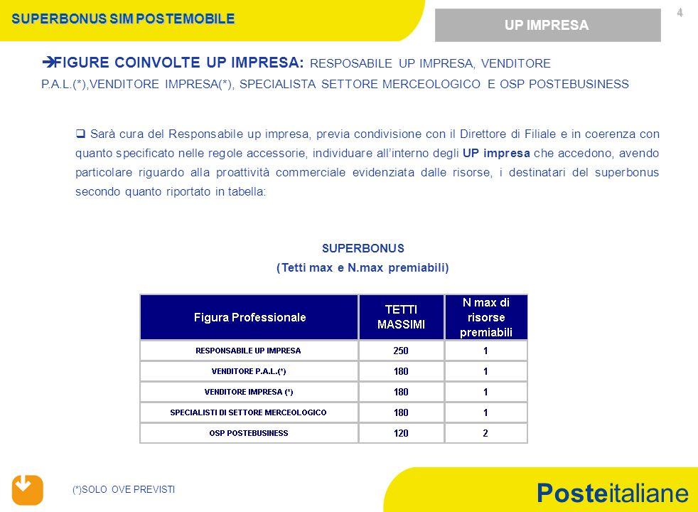 Posteitaliane 4 SUPERBONUS SIM POSTEMOBILE SUPERBONUS (Tetti max e N.max premiabili) (*)SOLO OVE PREVISTI UP IMPRESA FIGURE COINVOLTE UP IMPRESA: RESP