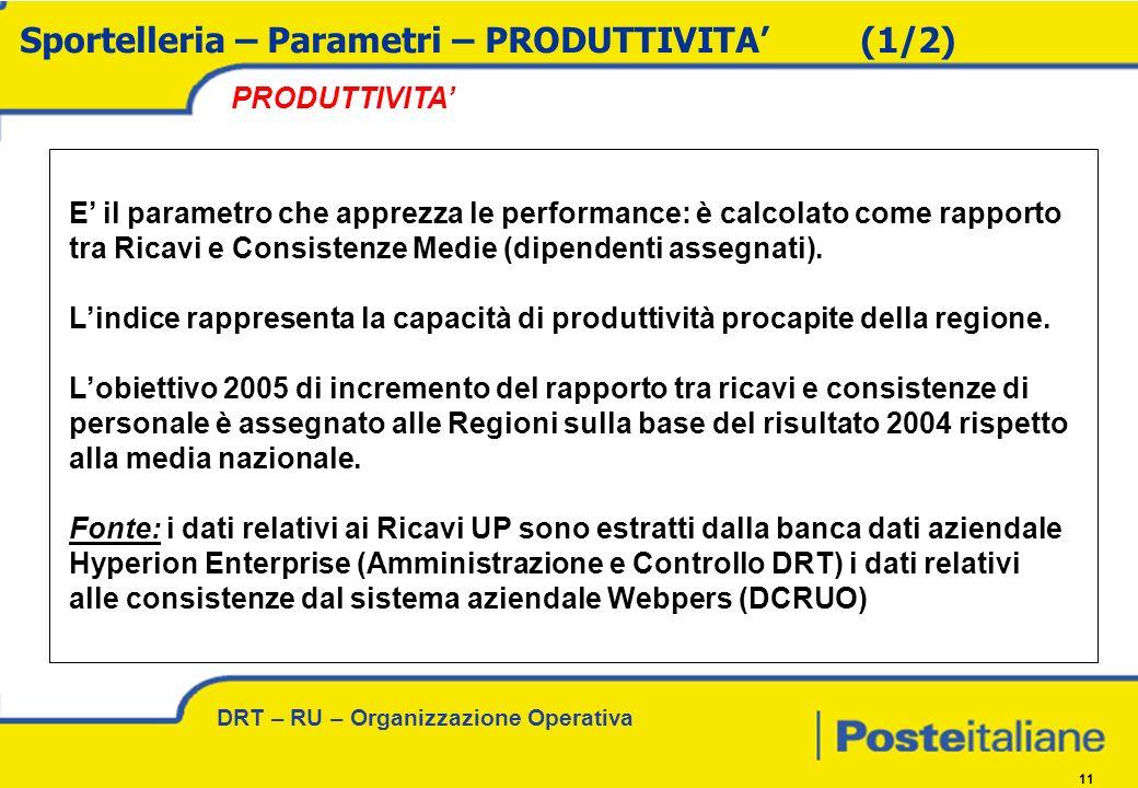 DRT – RU – Organizzazione Operativa 11 E il parametro che apprezza le performance: è calcolato come rapporto tra Ricavi e Consistenze Medie (dipendenti assegnati).