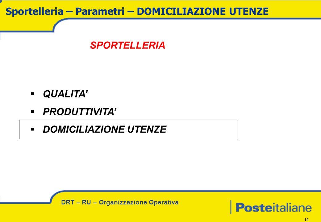 DRT – RU – Organizzazione Operativa 14 QUALITA PRODUTTIVITA DOMICILIAZIONE UTENZE SPORTELLERIA Sportelleria – Parametri – DOMICILIAZIONE UTENZE
