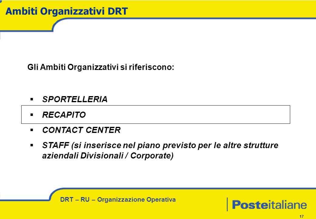 DRT – RU – Organizzazione Operativa 17 Gli Ambiti Organizzativi si riferiscono: SPORTELLERIA RECAPITO CONTACT CENTER STAFF (si inserisce nel piano previsto per le altre strutture aziendali Divisionali / Corporate) Ambiti Organizzativi DRT
