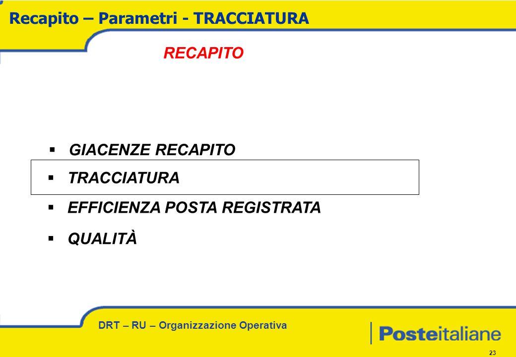 DRT – RU – Organizzazione Operativa 23 GIACENZE RECAPITO TRACCIATURA EFFICIENZA POSTA REGISTRATA QUALITÀ Recapito – Parametri - TRACCIATURA RECAPITO