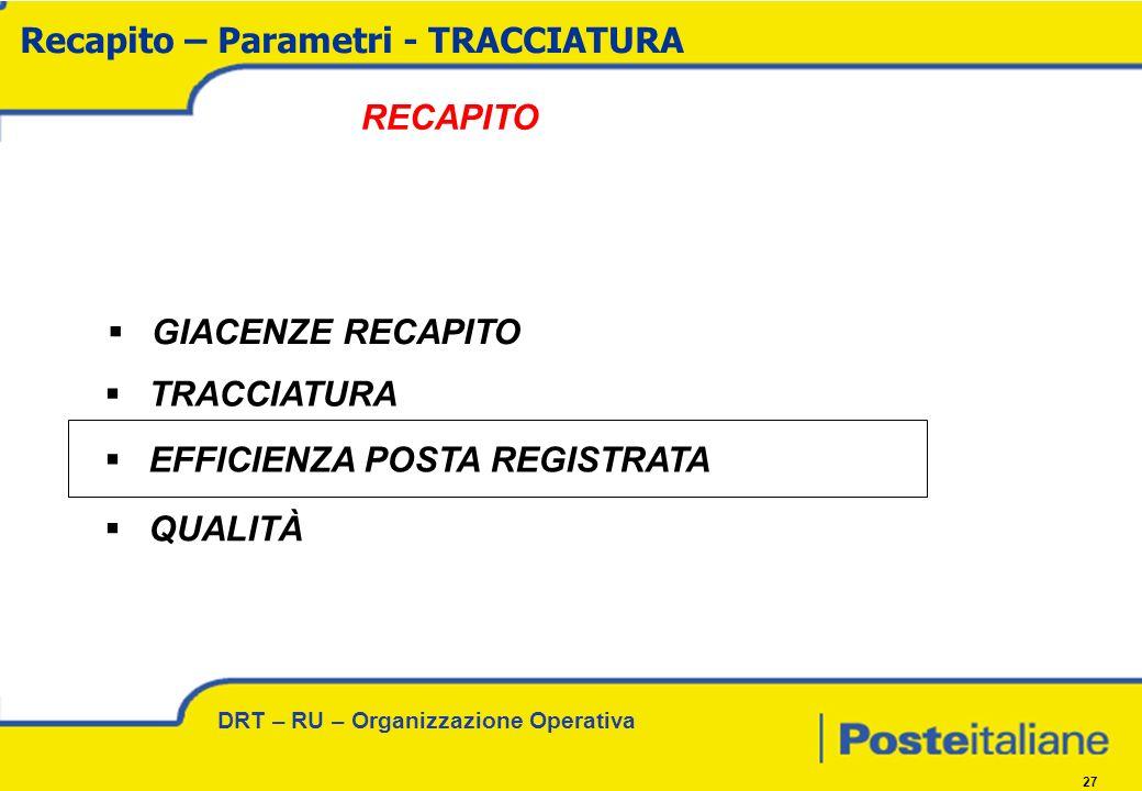 DRT – RU – Organizzazione Operativa 27 GIACENZE RECAPITO TRACCIATURA EFFICIENZA POSTA REGISTRATA QUALITÀ Recapito – Parametri - TRACCIATURA RECAPITO