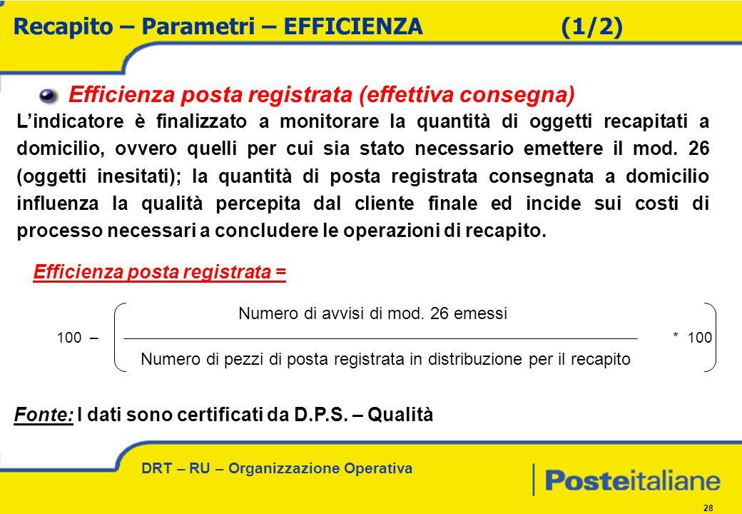DRT – RU – Organizzazione Operativa 28 Efficienza posta registrata = Numero di avvisi di mod.