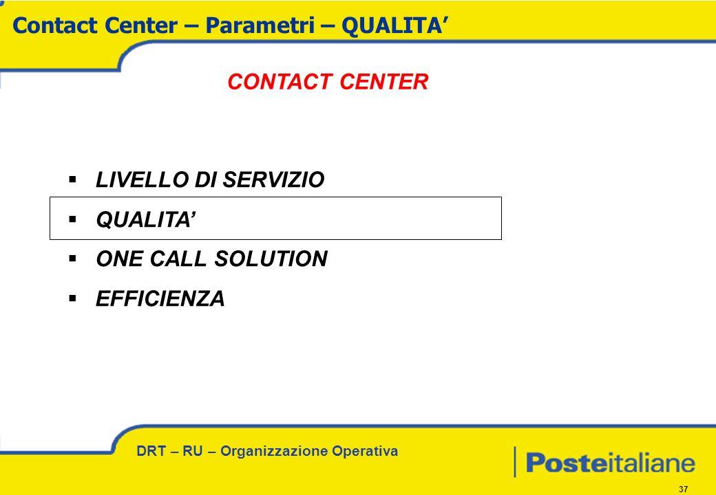 DRT – RU – Organizzazione Operativa 37 LIVELLO DI SERVIZIO QUALITA ONE CALL SOLUTION EFFICIENZA Contact Center – Parametri – QUALITA CONTACT CENTER