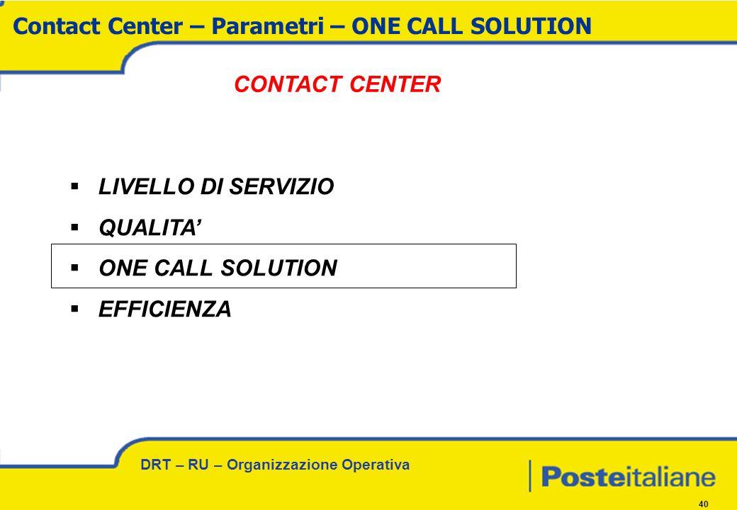 DRT – RU – Organizzazione Operativa 40 LIVELLO DI SERVIZIO QUALITA ONE CALL SOLUTION EFFICIENZA Contact Center – Parametri – ONE CALL SOLUTION CONTACT CENTER