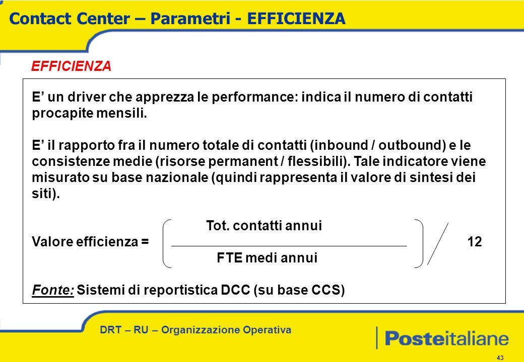 DRT – RU – Organizzazione Operativa 43 EFFICIENZA E un driver che apprezza le performance: indica il numero di contatti procapite mensili.