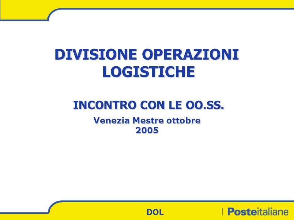 Divisione Corrispondenza - Marketing DOL DIVISIONE OPERAZIONI LOGISTICHE INCONTRO CON LE OO.SS.