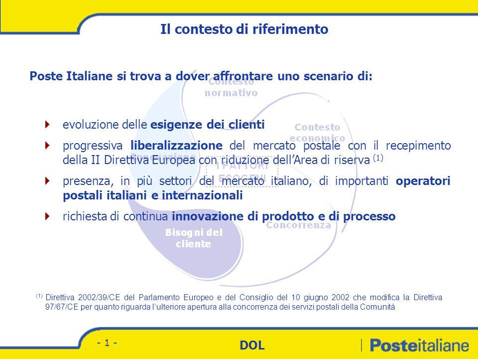 Divisione Corrispondenza - Marketing DOL - 1 - Poste Italiane si trova a dover affrontare uno scenario di: evoluzione delle esigenze dei clienti progressiva liberalizzazione del mercato postale con il recepimento della II Direttiva Europea con riduzione dellArea di riserva (1) presenza, in più settori del mercato italiano, di importanti operatori postali italiani e internazionali richiesta di continua innovazione di prodotto e di processo Il contesto di riferimento (1) Direttiva 2002/39/CE del Parlamento Europeo e del Consiglio del 10 giugno 2002 che modifica la Direttiva 97/67/CE per quanto riguarda lulteriore apertura alla concorrenza dei servizi postali della Comunità