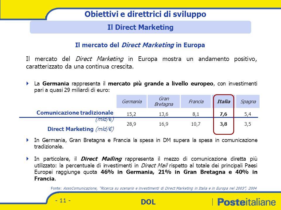 Divisione Corrispondenza - Marketing DOL - 10 - Prodotti di base/ tradizionali Servizi aggiuntivi/ integrati sui singoli prodotti (es. SIN) Accesso mu