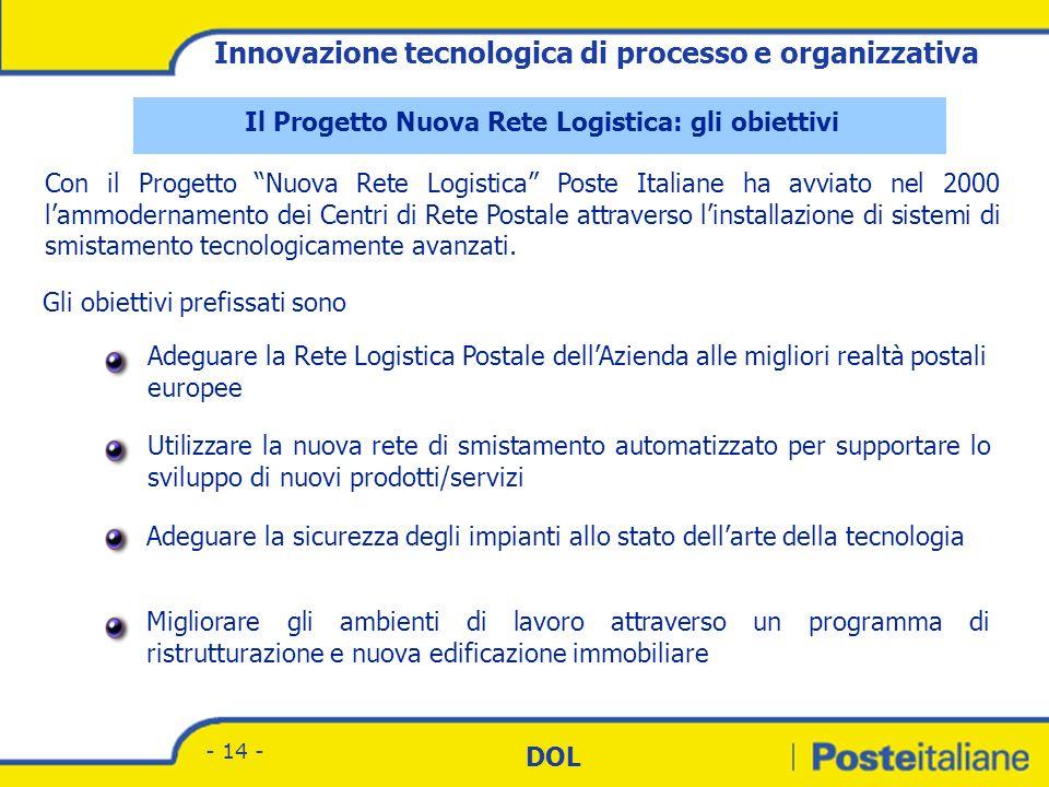 Divisione Corrispondenza - Marketing DOL - 13 - INNOVAZIONE TECNOLOGICA E DI PROCESSO INNOVAZIONE ORGANIZZATIVA RaccoltaTrasportoSmistamentoRecapito V