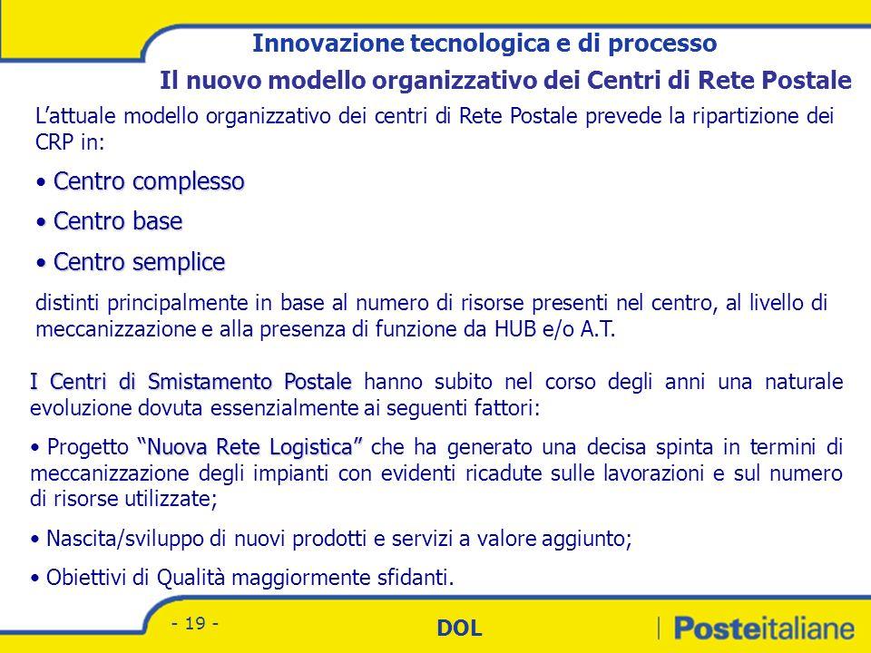 Divisione Corrispondenza - Marketing DOL - 18 - Il Progetto Nuovo Rete: i risultati sulla sicurezza degli impianti Risposta agli interventi degli orga