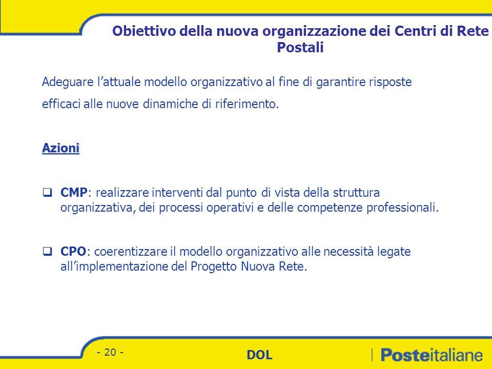 Divisione Corrispondenza - Marketing DOL - 19 - Lattuale modello organizzativo dei centri di Rete Postale prevede la ripartizione dei CRP in: Centro c
