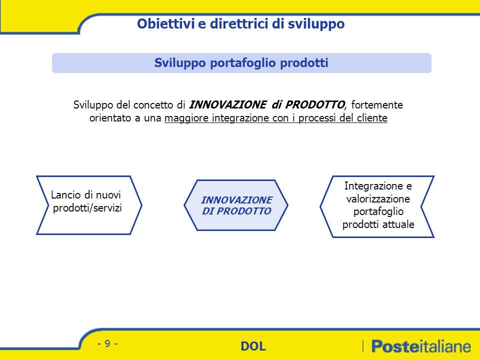 Divisione Corrispondenza - Marketing DOL - 8 - Mercato e prodotti DCO - Incidenza DM e Servizi Innovativi Fonte: Elaborazioni DCO su dati Consuntivo 2