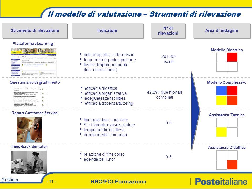 HRO/FCI-Formazione - 10 - Back up