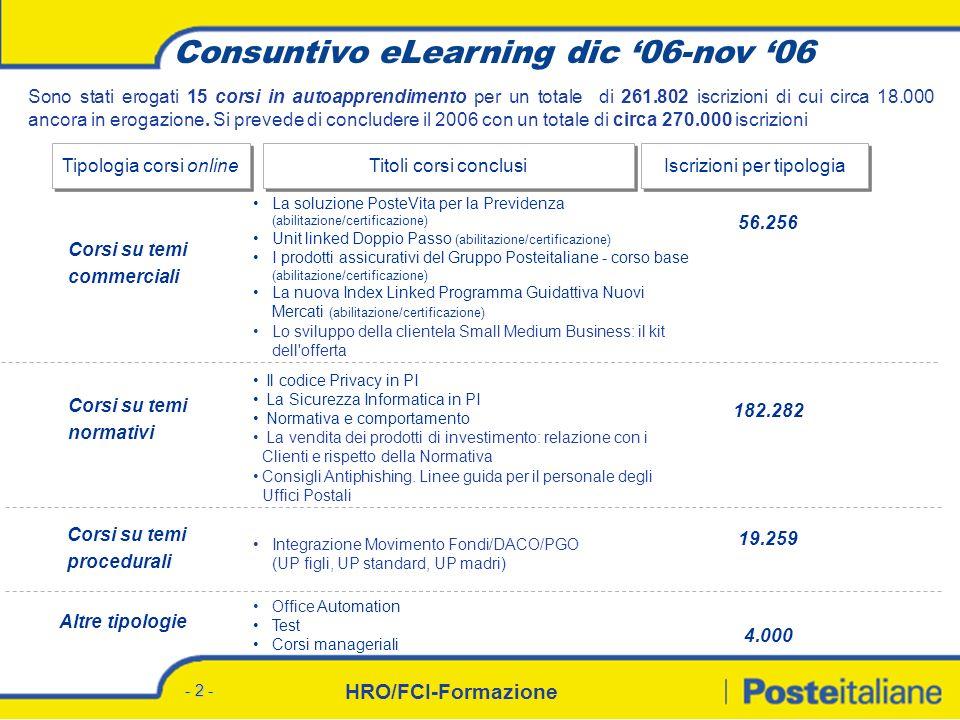 HRO/FCI-Formazione - 2 - Sono stati erogati 15 corsi in autoapprendimento per un totale di 261.802 iscrizioni di cui circa 18.000 ancora in erogazione.