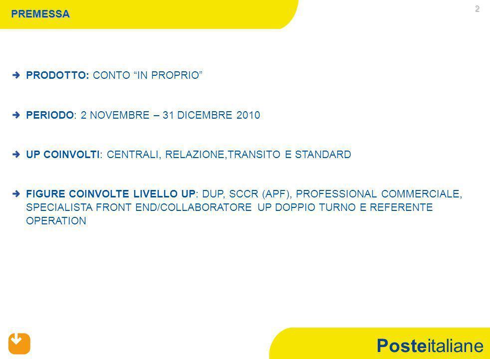 Posteitaliane 2 PREMESSA PRODOTTO: CONTO IN PROPRIO PERIODO: 2 NOVEMBRE – 31 DICEMBRE 2010 UP COINVOLTI: CENTRALI, RELAZIONE,TRANSITO E STANDARD FIGURE COINVOLTE LIVELLO UP: DUP, SCCR (APF), PROFESSIONAL COMMERCIALE, SPECIALISTA FRONT END/COLLABORATORE UP DOPPIO TURNO E REFERENTE OPERATION