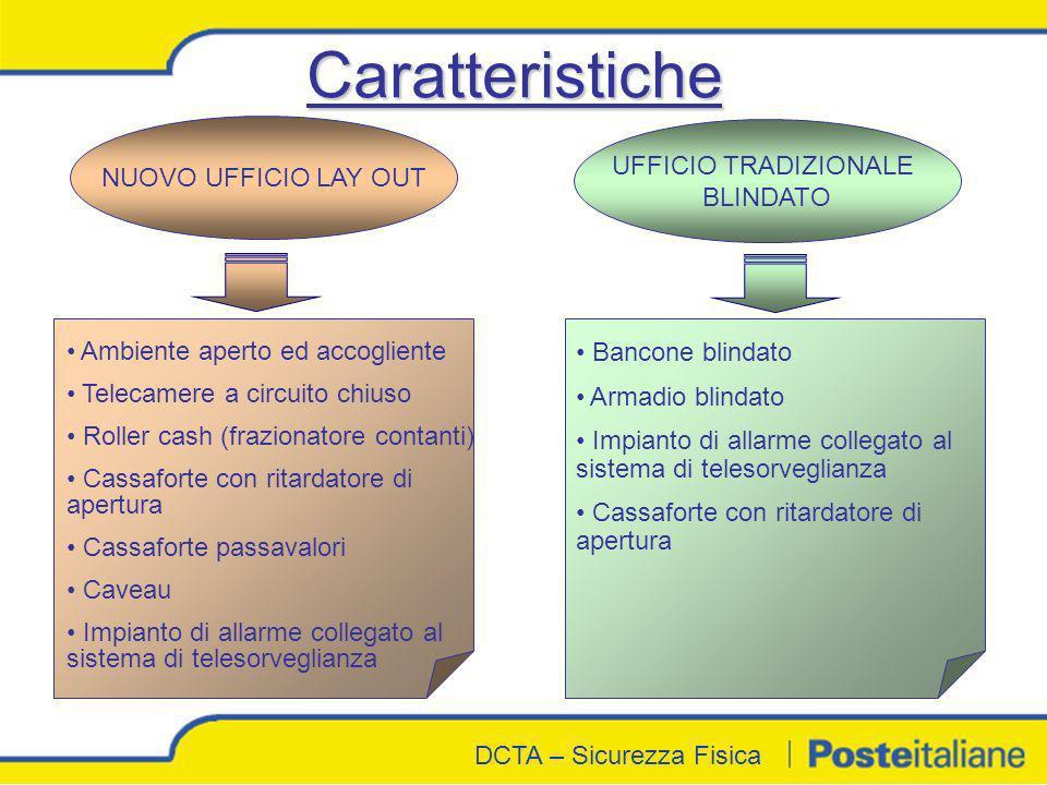 DCTA - Sicurezza Fisica DCTA – Sicurezza Fisica Ambiente aperto ed accogliente Telecamere a circuito chiuso Roller cash (frazionatore contanti) Cassaf