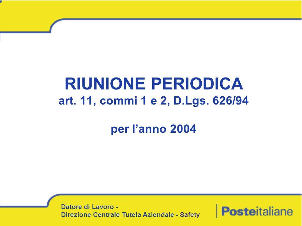 Datore di Lavoro - Direzione Centrale Tutela Aziendale - Safety RIUNIONE PERIODICA art. 11, commi 1 e 2, D.Lgs. 626/94 per lanno 2004