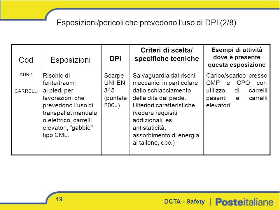 19 DCTA - Safety CodEsposizioni DPI Criteri di scelta/ specifiche tecniche Esempi di attività dove è presente questa esposizione ABR2 CARRELLI Rischio