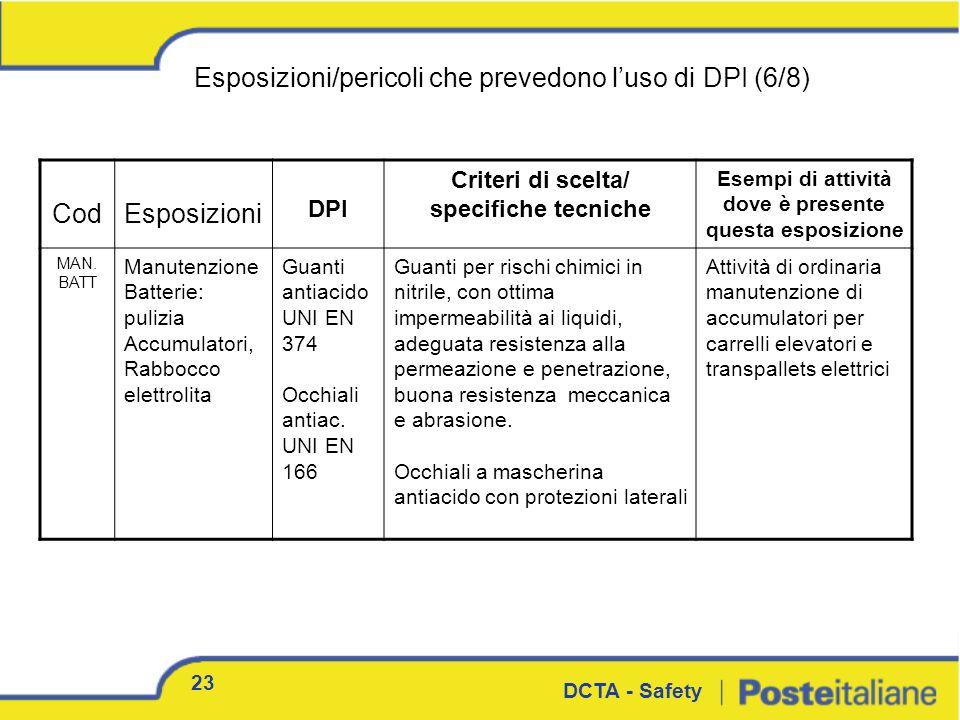 23 DCTA - Safety CodEsposizioni DPI Criteri di scelta/ specifiche tecniche Esempi di attività dove è presente questa esposizione MAN. BATT Manutenzion