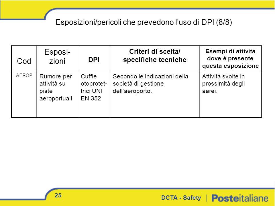 25 DCTA - Safety Cod Esposi- zioni DPI Criteri di scelta/ specifiche tecniche Esempi di attività dove è presente questa esposizione AEROP Rumore per a