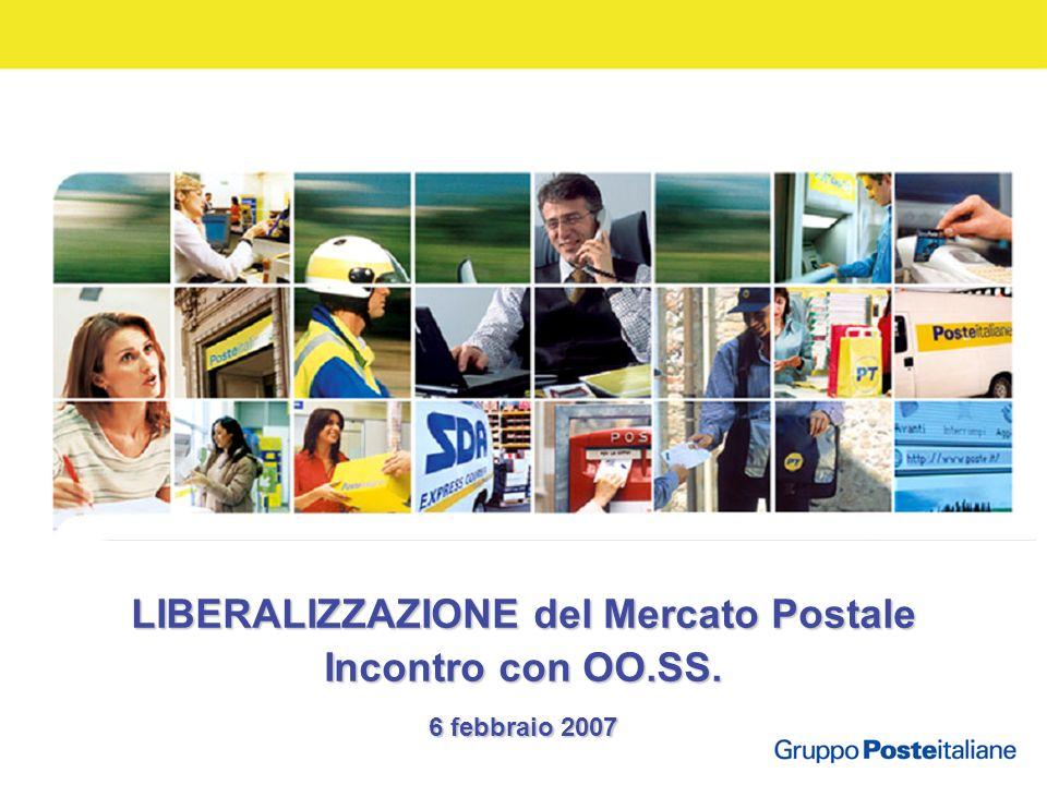 LIBERALIZZAZIONE del Mercato Postale Incontro con OO.SS. 6 febbraio 2007