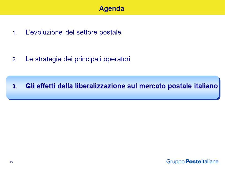 15 1. Levoluzione del settore postale 2. Le strategie dei principali operatori 3.