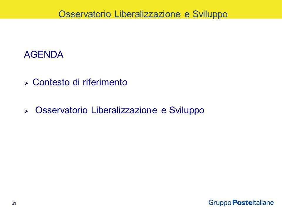 21 AGENDA Contesto di riferimento Osservatorio Liberalizzazione e Sviluppo