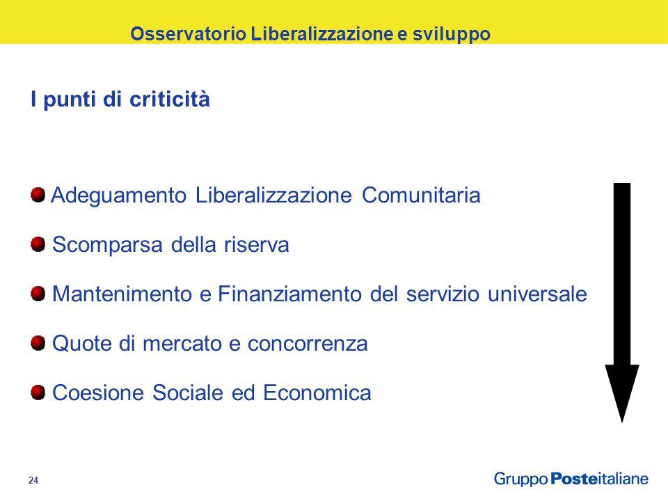 24 I punti di criticità Adeguamento Liberalizzazione Comunitaria Scomparsa della riserva Mantenimento e Finanziamento del servizio universale Quote di mercato e concorrenza Coesione Sociale ed Economica Osservatorio Liberalizzazione e sviluppo